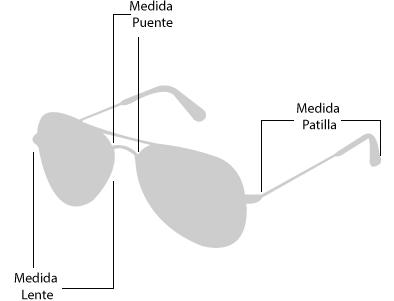 Componentes de un Anteojo